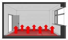Elektrische vloerverwarming aanleggen is goedkoper dan traditionele vloerverwarming aanleggen. ©Slavomir Valigursky - Fotolia